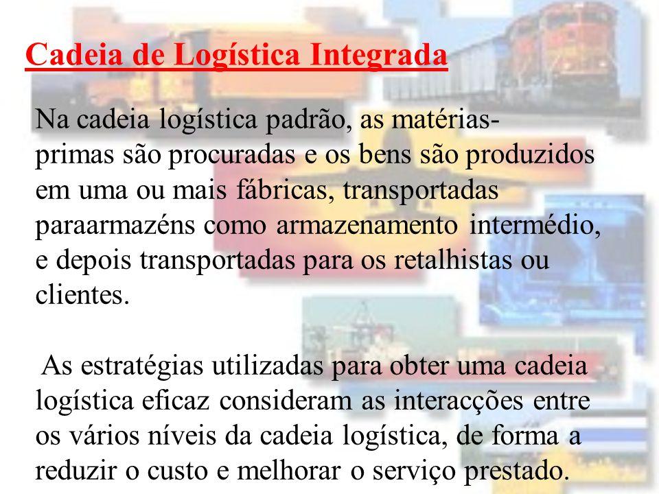 Cadeia de Logística Integrada Pode ser estruturada em três grandes blocos: É o processo de planejar, executar e controlar, eficientemente a movimentação e armazenagem dos materiais, garantindo integridade e prazos de entrega aos usuários.