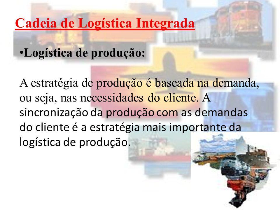 Níveis da Cadeia de Logística Acontece em três níveis: Nível um: ocorrem as transações da cadeia e busca- se a eficiência dessas transações.