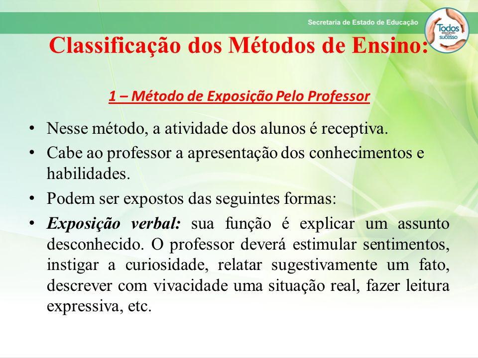 Classificação dos Métodos de Ensino: 1 – Método de Exposição Pelo Professor Nesse método, a atividade dos alunos é receptiva. Cabe ao professor a apre