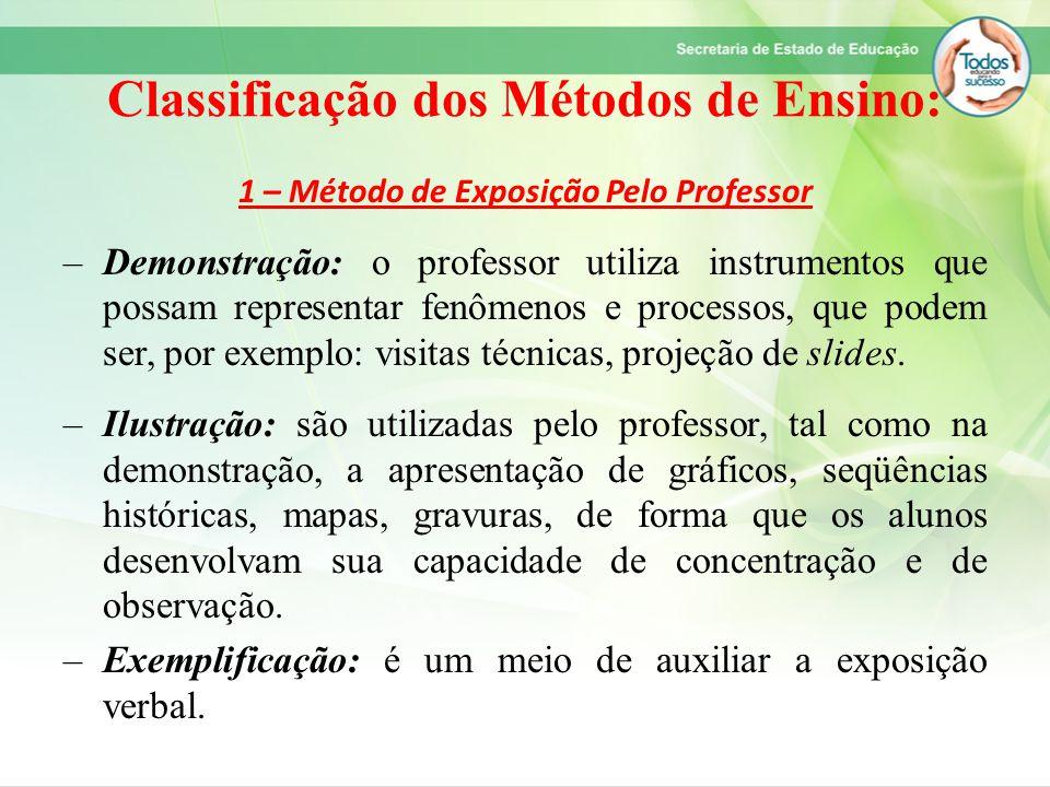 Classificação dos Métodos de Ensino: 1 – Método de Exposição Pelo Professor –Demonstração: o professor utiliza instrumentos que possam representar fen