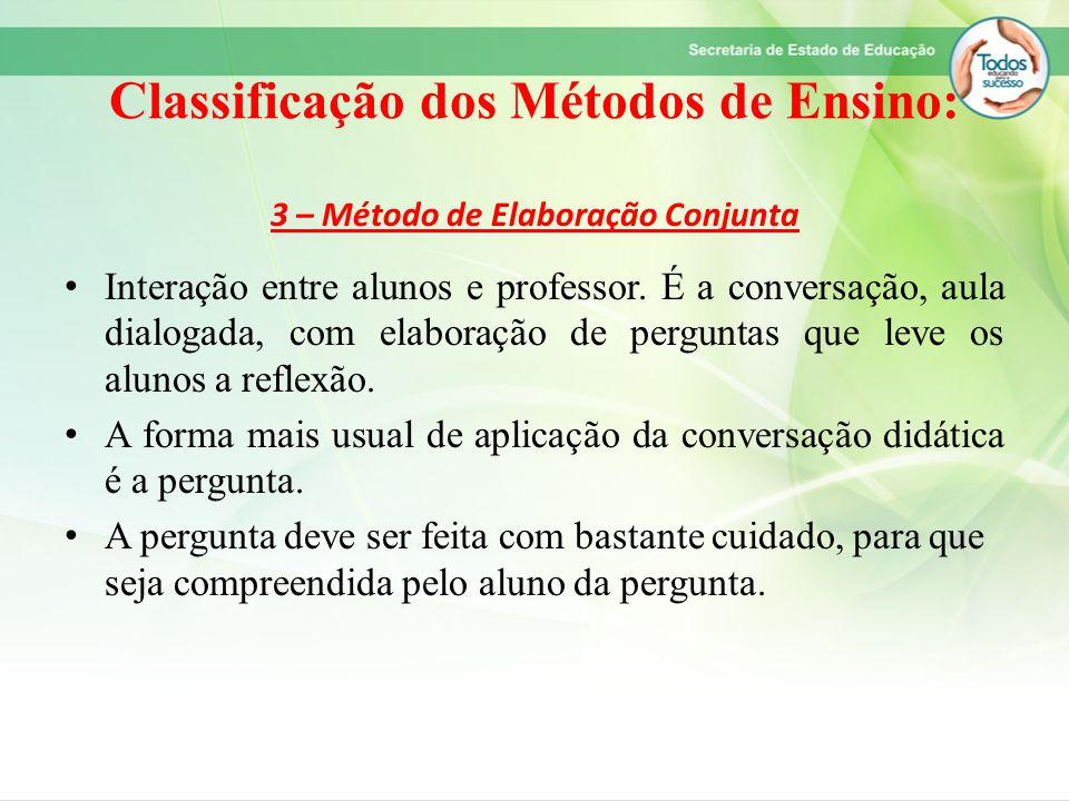 Classificação dos Métodos de Ensino: 3 – Método de Elaboração Conjunta Interação entre alunos e professor. É a conversação, aula dialogada, com elabor