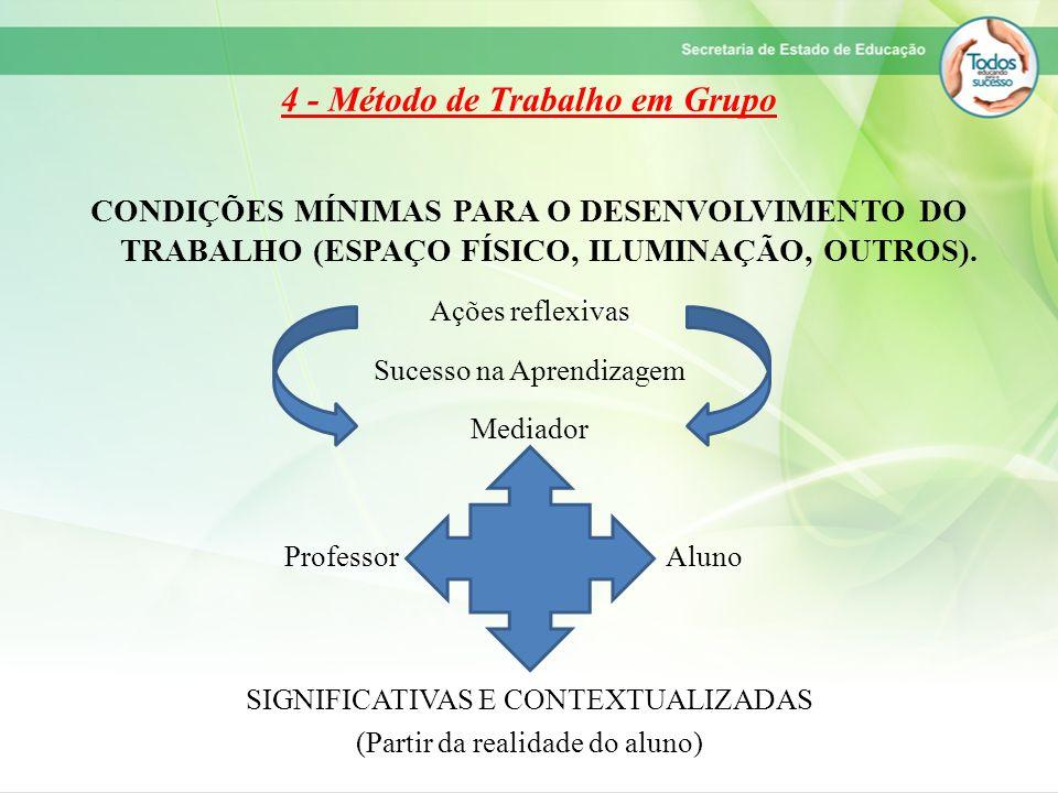 4 - Método de Trabalho em Grupo CONDIÇÕES MÍNIMAS PARA O DESENVOLVIMENTO DO TRABALHO (ESPAÇO FÍSICO, ILUMINAÇÃO, OUTROS). Ações reflexivas Sucesso na