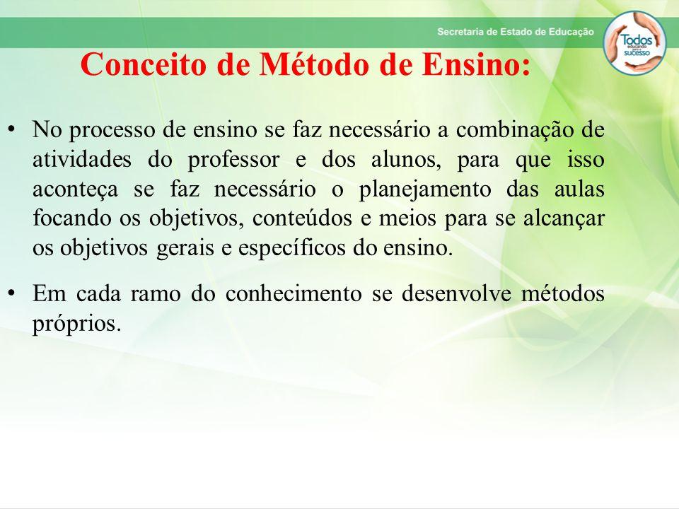 Conceito de Método de Ensino: No processo de ensino se faz necessário a combinação de atividades do professor e dos alunos, para que isso aconteça se