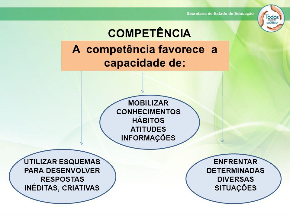 A competência favorece a capacidade de: MOBILIZAR CONHECIMENTOS HÁBITOS ATITUDES INFORMAÇÕES COMPETÊNCIA ENFRENTAR DETERMINADAS DIVERSAS SITUAÇÕES UTI