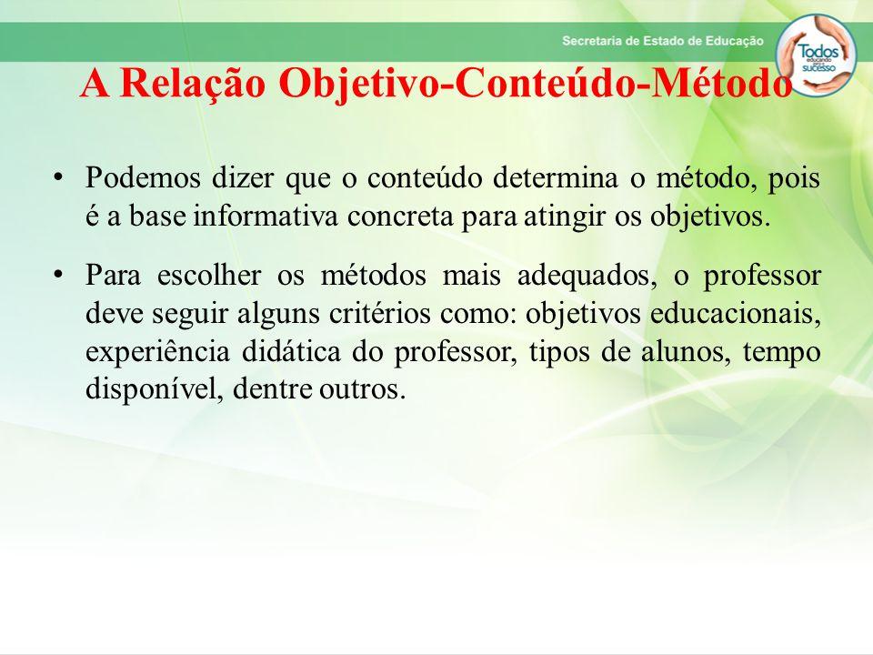 A Relação Objetivo-Conteúdo-Método Podemos dizer que o conteúdo determina o método, pois é a base informativa concreta para atingir os objetivos. Para
