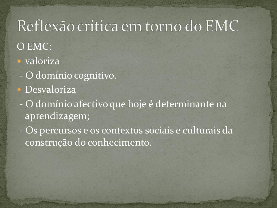 O EMC: valoriza - O domínio cognitivo. Desvaloriza - O domínio afectivo que hoje é determinante na aprendizagem; - Os percursos e os contextos sociais