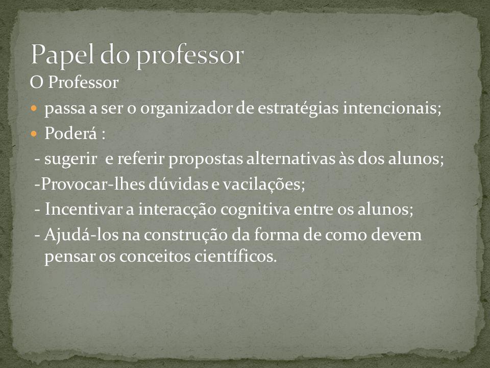 O Professor passa a ser o organizador de estratégias intencionais; Poderá : - sugerir e referir propostas alternativas às dos alunos; -Provocar-lhes d