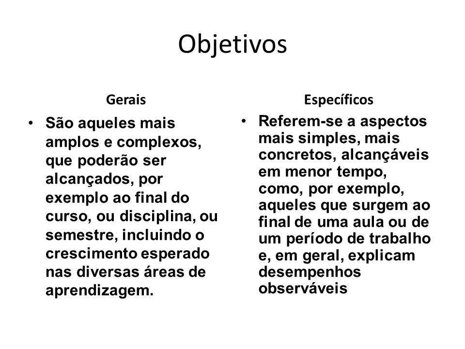 Os objetivos são redigidos iniciando- se com o verbo no infinitivo, que explicita a operação de pensamento que se pretende desenvolver (exemplo: anali