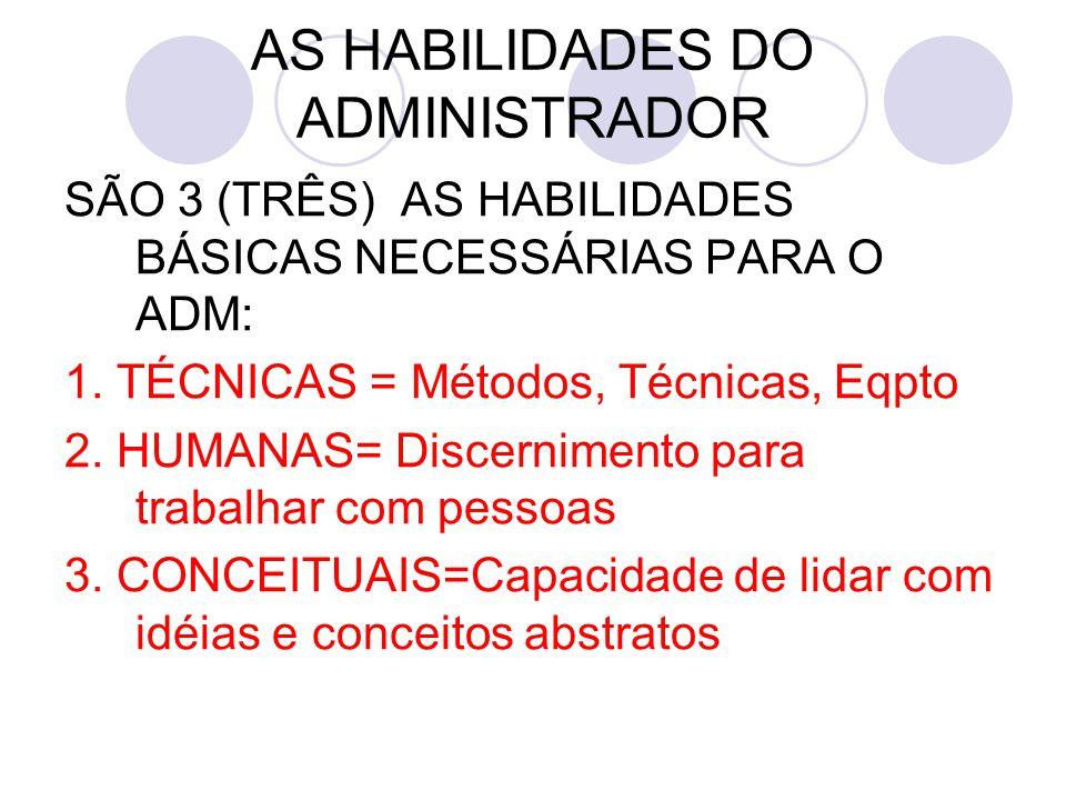 AS HABILIDADES DO ADMINISTRADOR SÃO 3 (TRÊS) AS HABILIDADES BÁSICAS NECESSÁRIAS PARA O ADM: 1. TÉCNICAS = Métodos, Técnicas, Eqpto 2. HUMANAS= Discern