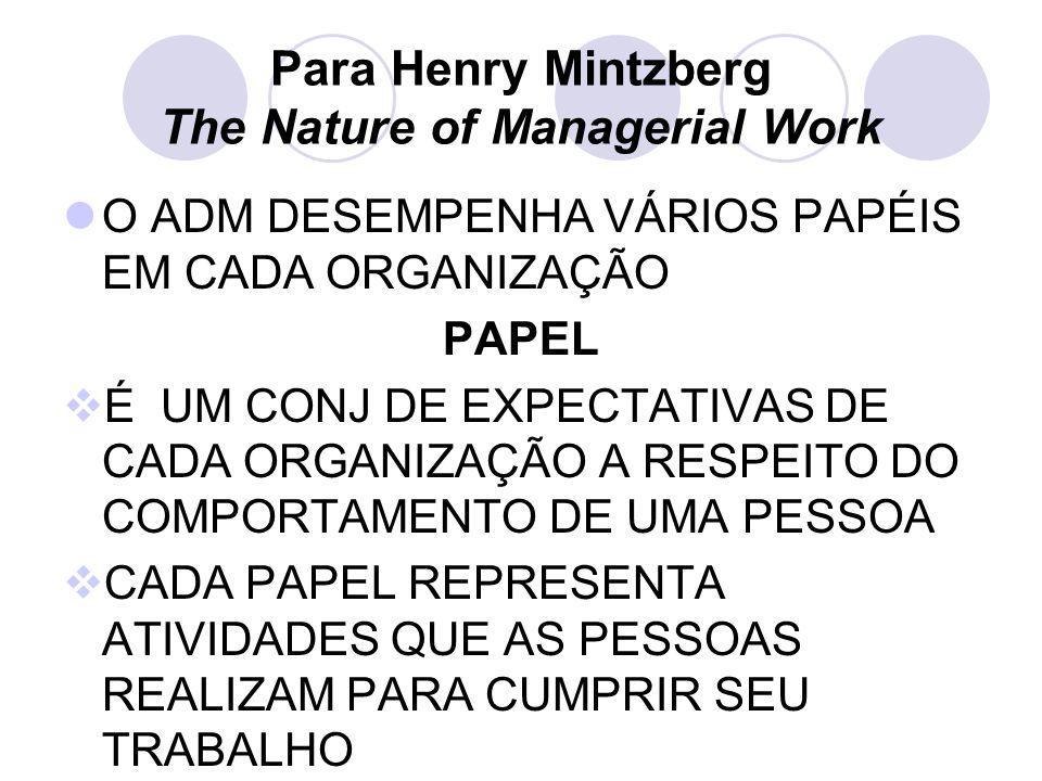 Para Henry Mintzberg The Nature of Managerial Work O ADM DESEMPENHA VÁRIOS PAPÉIS EM CADA ORGANIZAÇÃO PAPEL  É UM CONJ DE EXPECTATIVAS DE CADA ORGANI
