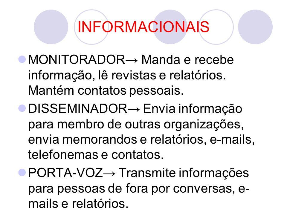 INFORMACIONAIS MONITORADOR→ Manda e recebe informação, lê revistas e relatórios. Mantém contatos pessoais. DISSEMINADOR→ Envia informação para membro