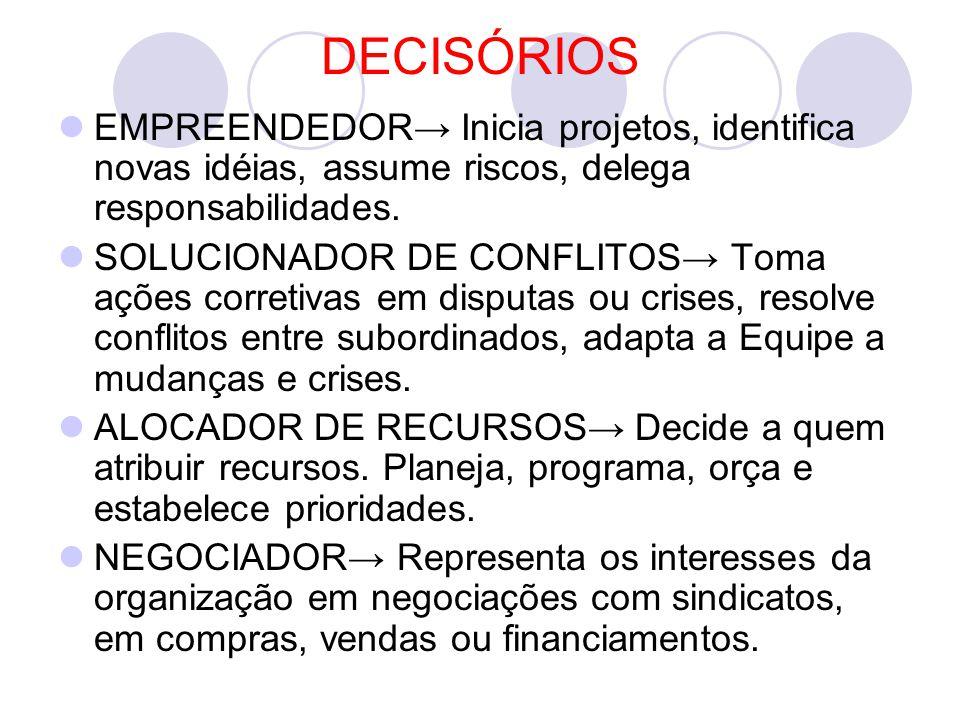 DECISÓRIOS EMPREENDEDOR→ Inicia projetos, identifica novas idéias, assume riscos, delega responsabilidades. SOLUCIONADOR DE CONFLITOS→ Toma ações corr