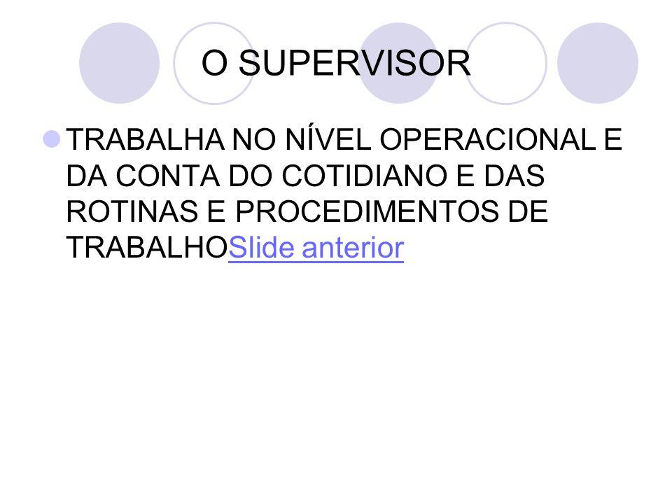 O SUPERVISOR TRABALHA NO NÍVEL OPERACIONAL E DA CONTA DO COTIDIANO E DAS ROTINAS E PROCEDIMENTOS DE TRABALHOSlide anteriorSlide anterior