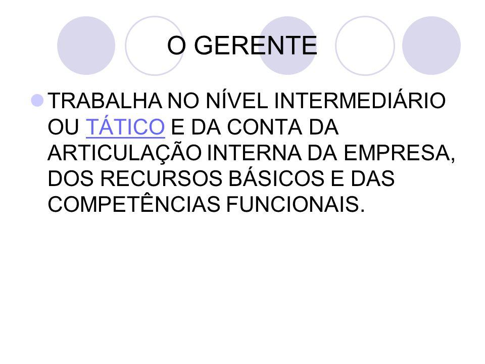 PARA MINTZBERG SÃO 3 AS PRINCIPAIS CATEGORIAS DOS PAPÉIS 1.