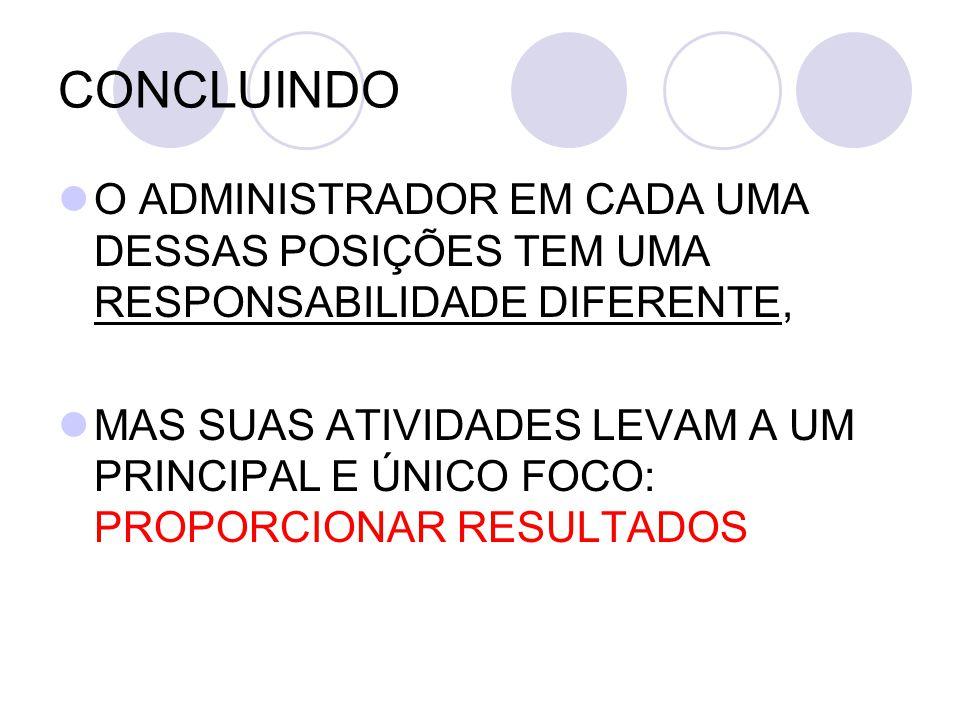 DECISÓRIOS EMPREENDEDOR→ Inicia projetos, identifica novas idéias, assume riscos, delega responsabilidades.