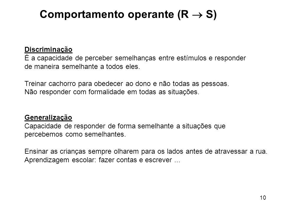 10 Discriminação É a capacidade de perceber semelhanças entre estímulos e responder de maneira semelhante a todos eles.