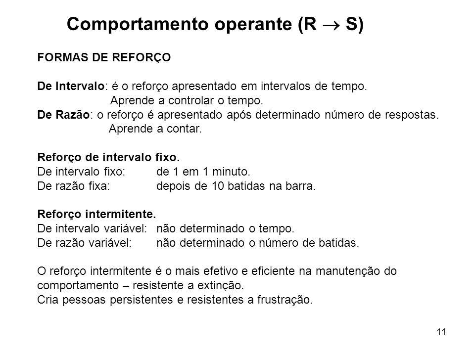 11 FORMAS DE REFORÇO De Intervalo: é o reforço apresentado em intervalos de tempo. Aprende a controlar o tempo. De Razão: o reforço é apresentado após