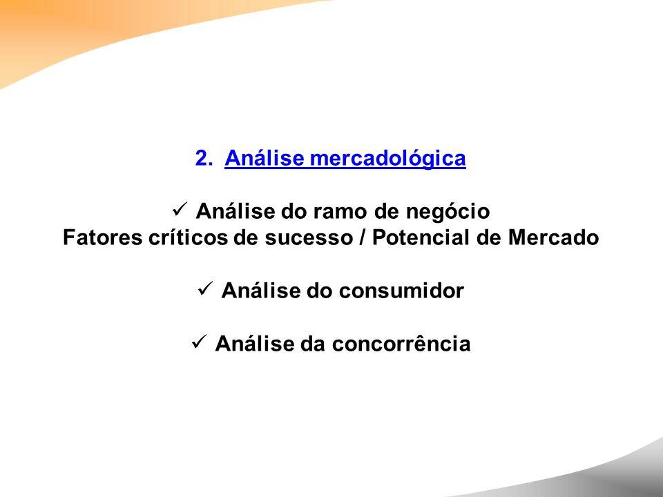 2. Análise mercadológica Análise do ramo de negócio Fatores críticos de sucesso / Potencial de Mercado Análise do consumidor Análise da concorrência