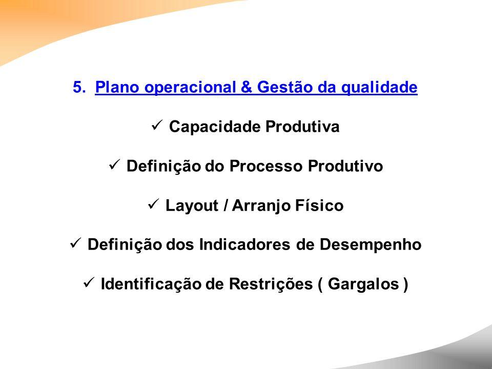 5. Plano operacional & Gestão da qualidade Capacidade Produtiva Definição do Processo Produtivo Layout / Arranjo Físico Definição dos Indicadores de D
