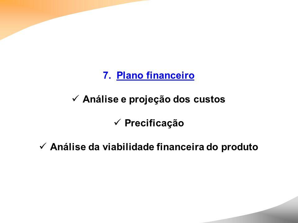 7. Plano financeiro Análise e projeção dos custos Precificação Análise da viabilidade financeira do produto