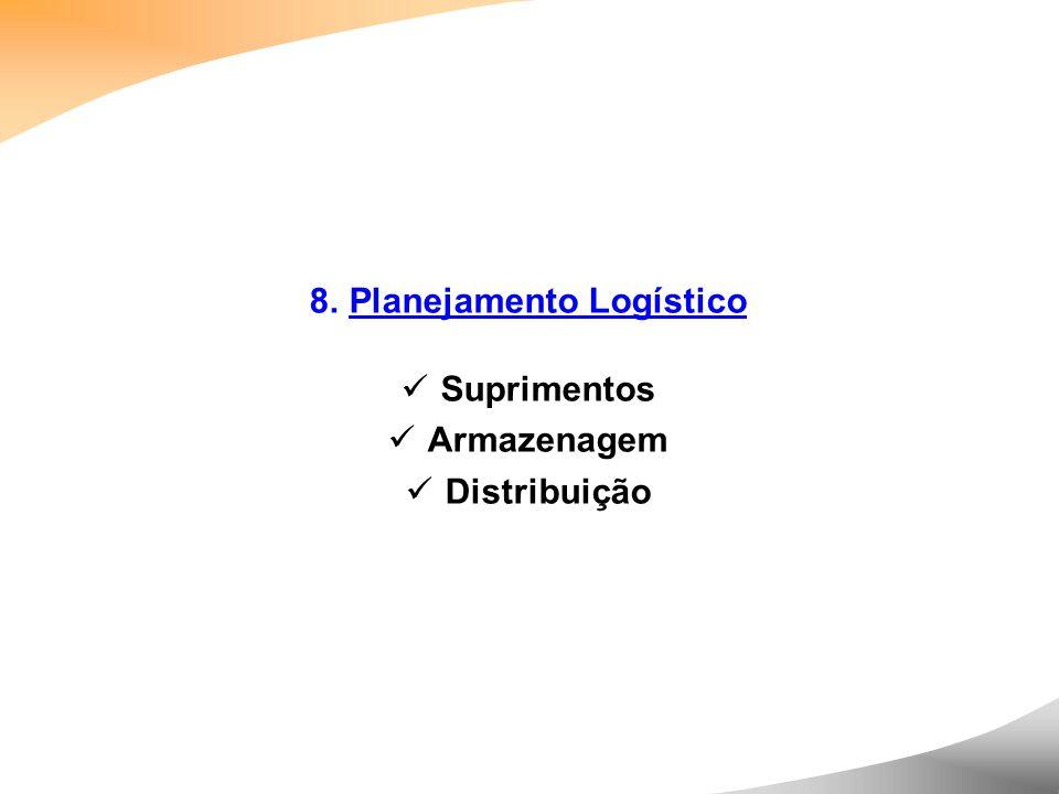 8.Planejamento Logístico Suprimentos Armazenagem Distribuição