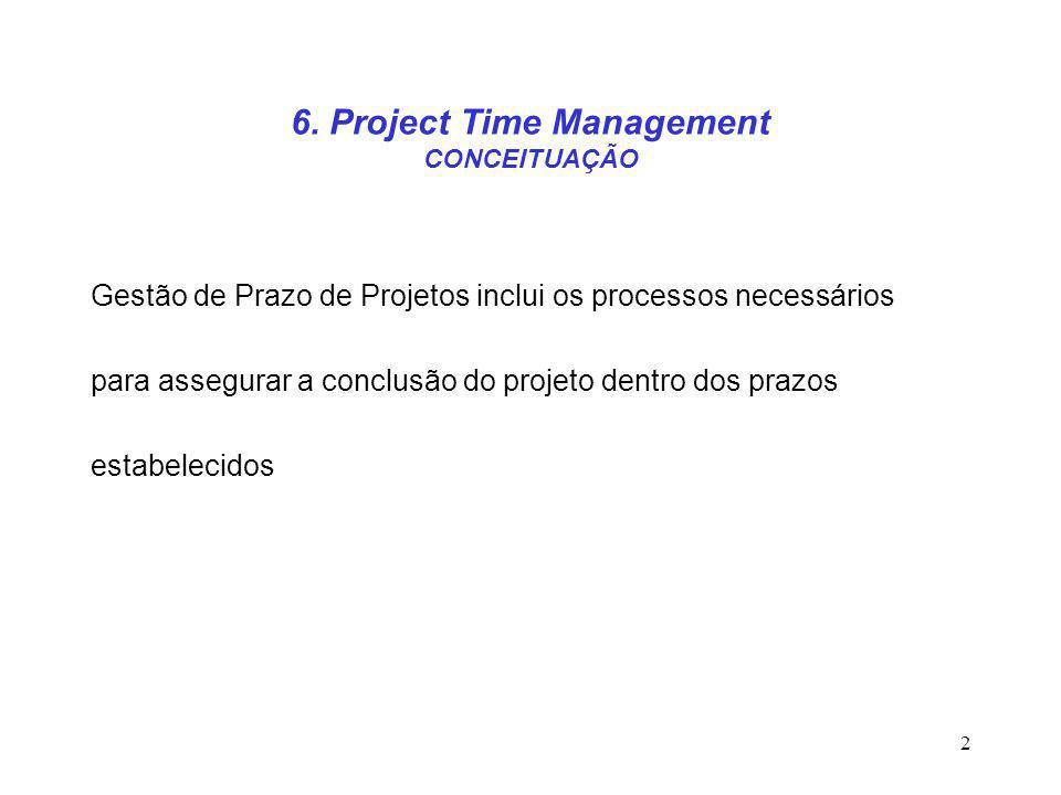 2 6. Project Time Management CONCEITUAÇÃO Gestão de Prazo de Projetos inclui os processos necessários para assegurar a conclusão do projeto dentro dos