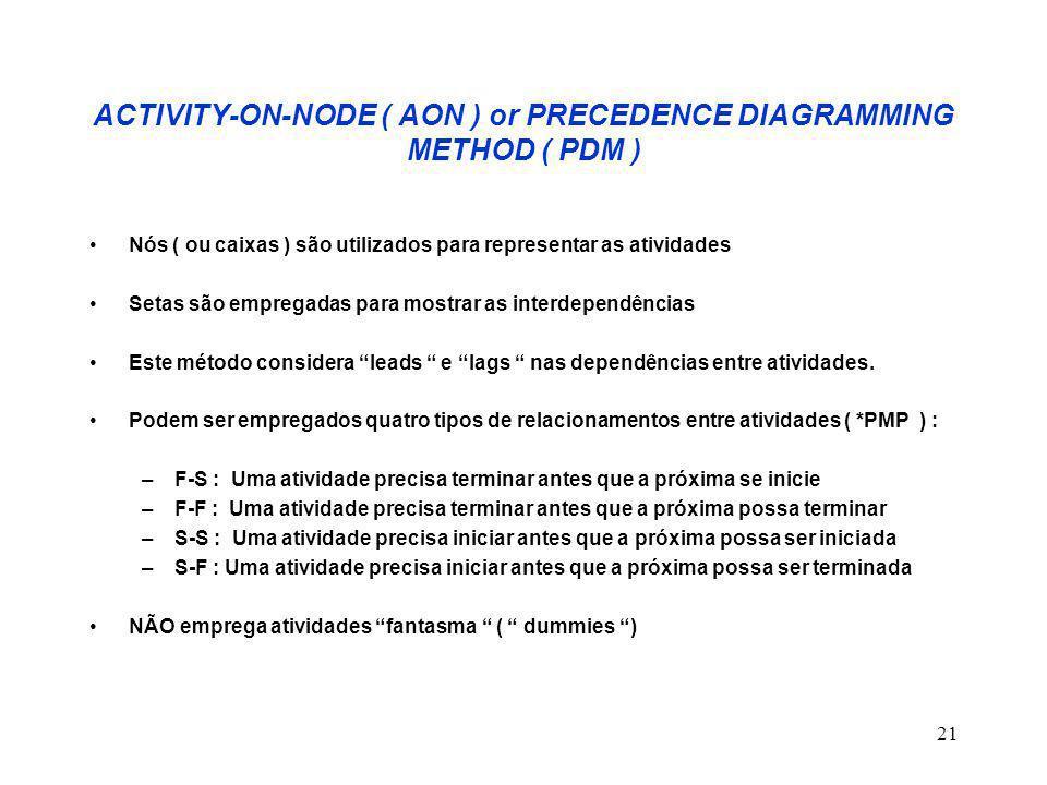 21 ACTIVITY-ON-NODE ( AON ) or PRECEDENCE DIAGRAMMING METHOD ( PDM ) Nós ( ou caixas ) são utilizados para representar as atividades Setas são emprega
