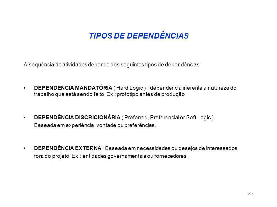 27 TIPOS DE DEPENDÊNCIAS A sequência de atividades depende dos seguintes tipos de dependências: DEPENDÊNCIA MANDATÓRIA ( Hard Logic ) : dependência in