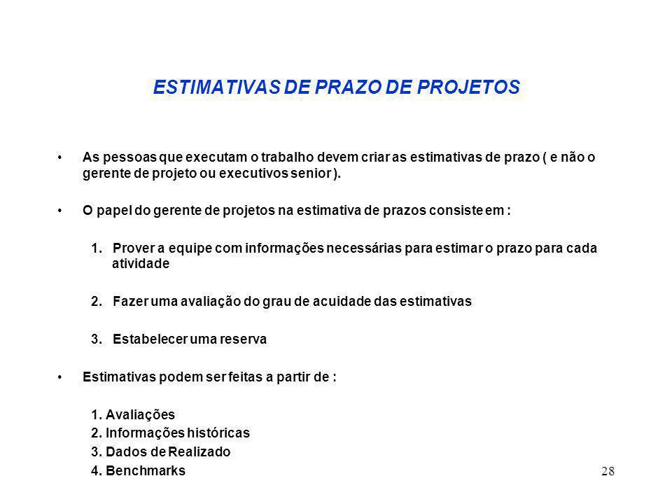 29 MÉTODOS PARA ESTIMATIVA DE PRAZO Constituem os principais métodos para estimativa de duração de prazos de projetos: CPM PERT MONTE CARLO