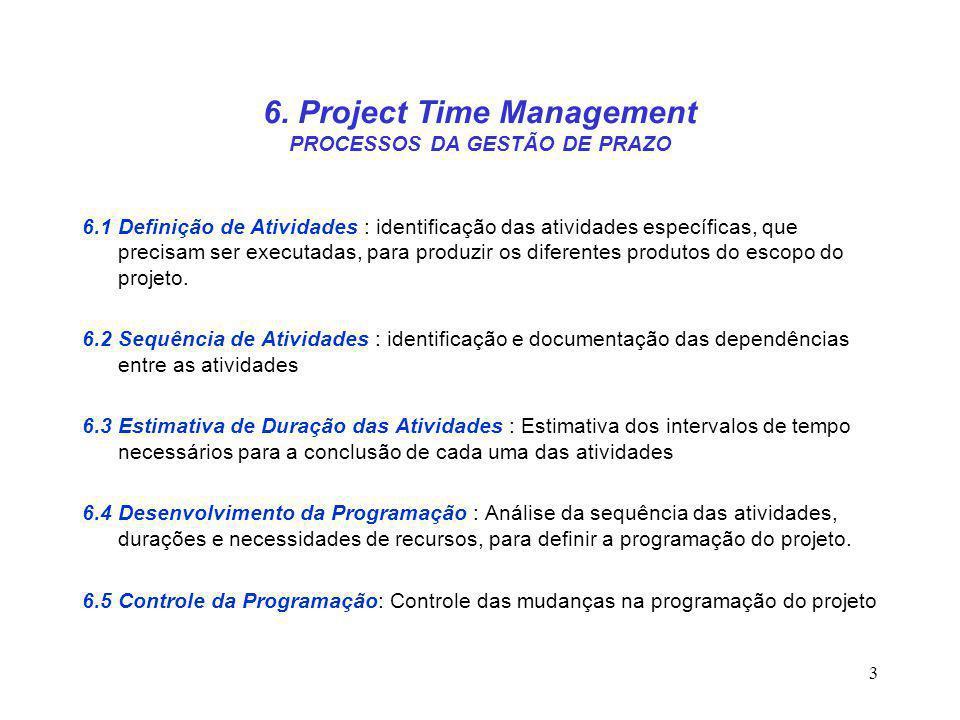 3 6. Project Time Management PROCESSOS DA GESTÃO DE PRAZO 6.1 Definição de Atividades : identificação das atividades específicas, que precisam ser exe