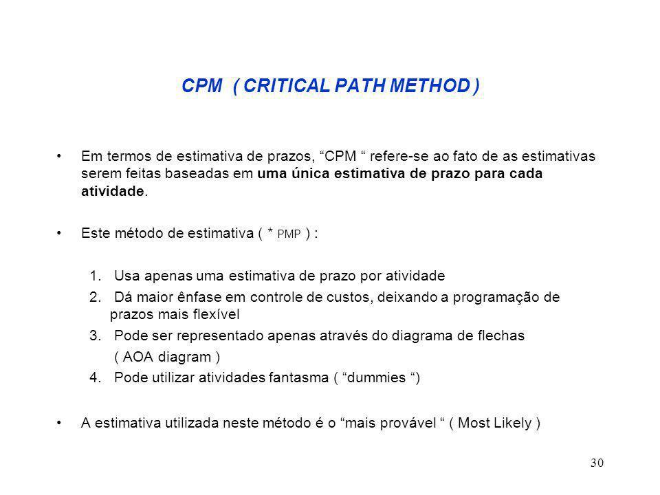 30 CPM ( CRITICAL PATH METHOD ) Em termos de estimativa de prazos, CPM refere-se ao fato de as estimativas serem feitas baseadas em uma única estimativa de prazo para cada atividade.
