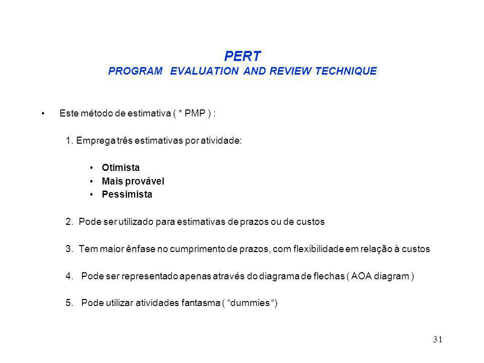 31 PERT PROGRAM EVALUATION AND REVIEW TECHNIQUE Este método de estimativa ( * PMP ) : 1. Emprega três estimativas por atividade: Otimista Mais prováve