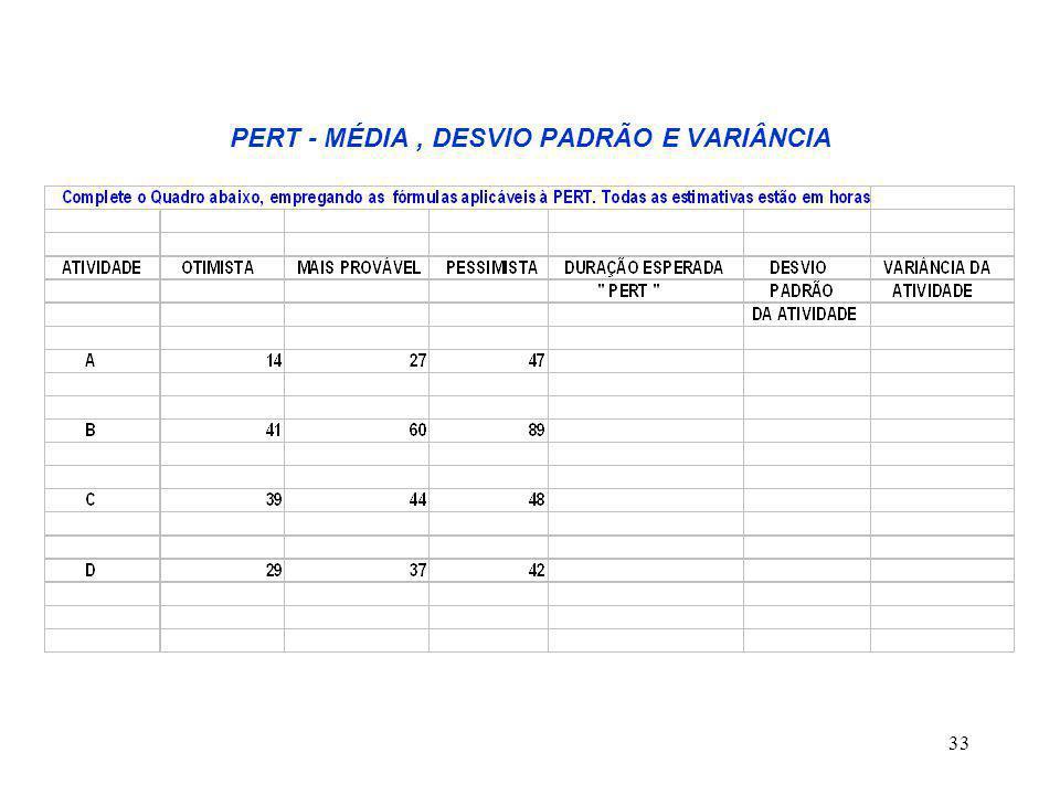 33 PERT - MÉDIA, DESVIO PADRÃO E VARIÂNCIA