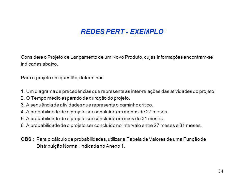 34 REDES PERT - EXEMPLO Considere o Projeto de Lançamento de um Novo Produto, cujas informações encontram-se indicadas abaixo. Para o projeto em quest