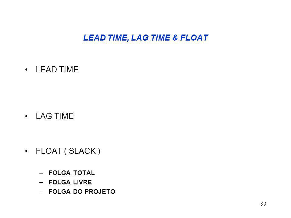 39 LEAD TIME, LAG TIME & FLOAT LEAD TIME LAG TIME FLOAT ( SLACK ) –FOLGA TOTAL –FOLGA LIVRE –FOLGA DO PROJETO