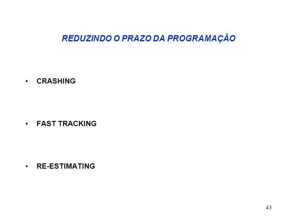43 REDUZINDO O PRAZO DA PROGRAMAÇÃO CRASHING FAST TRACKING RE-ESTIMATING