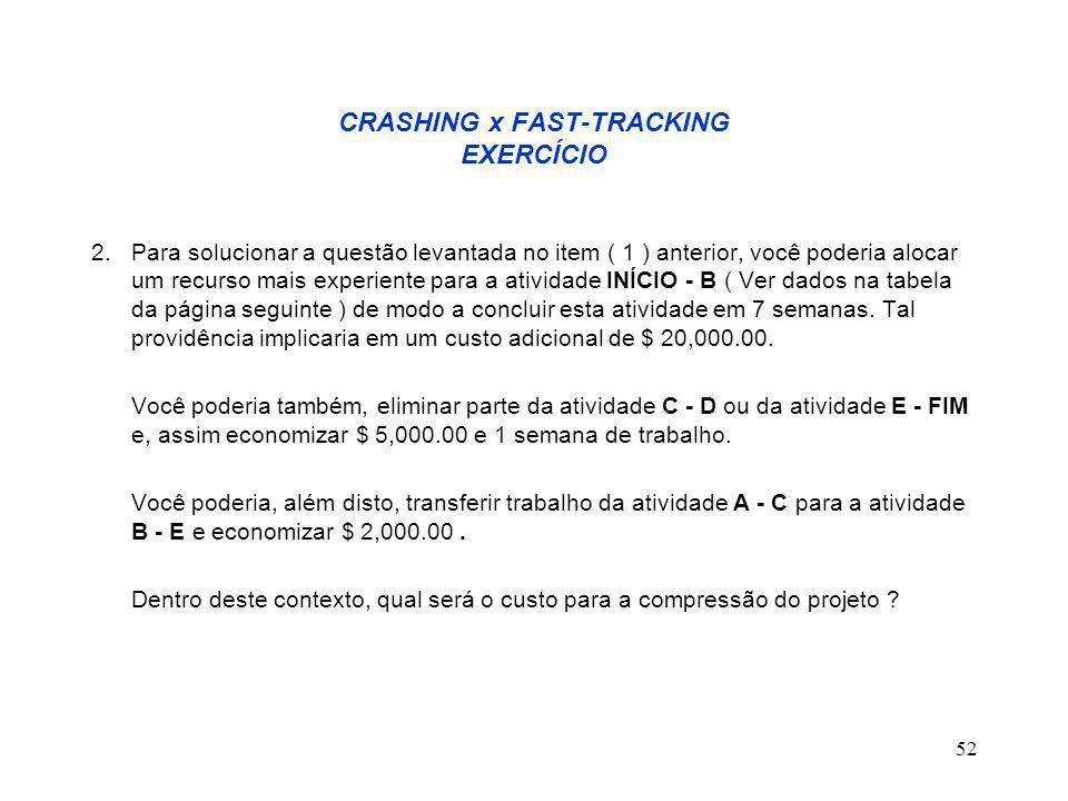 52 CRASHING x FAST-TRACKING EXERCÍCIO 2. Para solucionar a questão levantada no item ( 1 ) anterior, você poderia alocar um recurso mais experiente pa