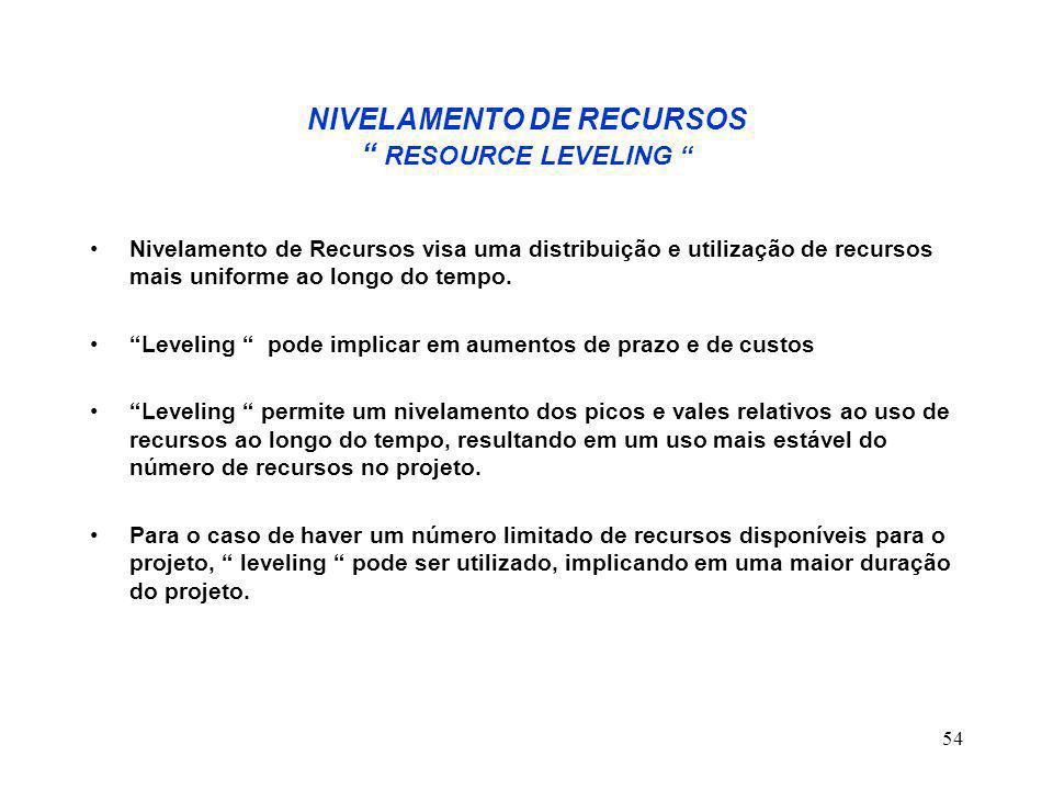 54 NIVELAMENTO DE RECURSOS RESOURCE LEVELING Nivelamento de Recursos visa uma distribuição e utilização de recursos mais uniforme ao longo do tempo.