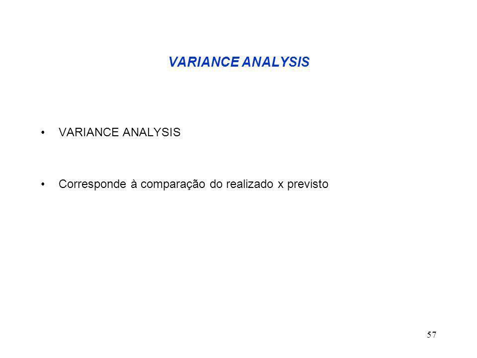 57 VARIANCE ANALYSIS Corresponde à comparação do realizado x previsto
