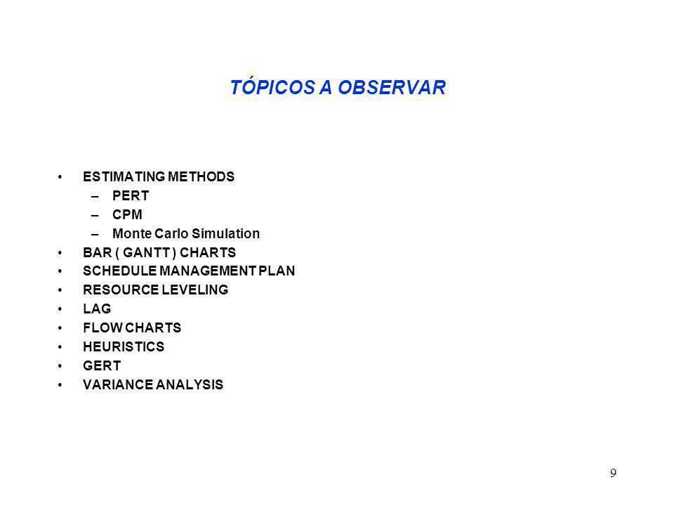 9 TÓPICOS A OBSERVAR ESTIMATING METHODS –PERT –CPM –Monte Carlo Simulation BAR ( GANTT ) CHARTS SCHEDULE MANAGEMENT PLAN RESOURCE LEVELING LAG FLOW CH