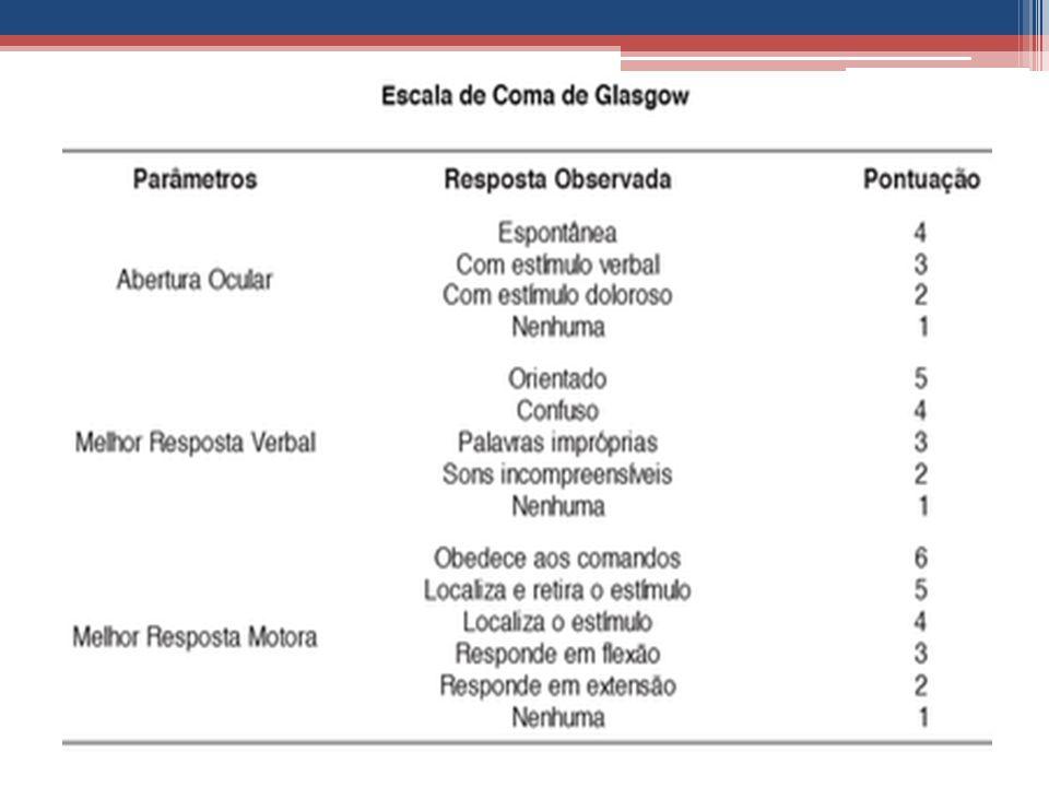 Estado Neurológico (D) Exame neurológico rápido: Escala de coma de Glasgow (ECG) Tamanho da pupila Movimentação das extremidades Diversas causas de al