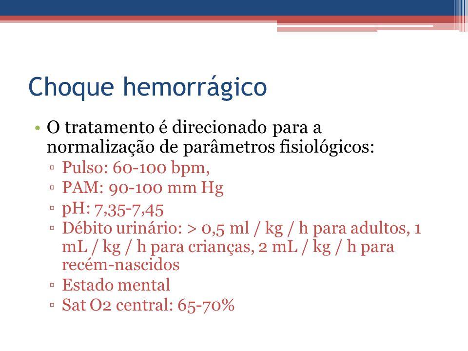 Choque hemorrágico O tratamento é direcionado para a normalização de parâmetros fisiológicos: ▫Pulso: 60-100 bpm, ▫PAM: 90-100 mm Hg ▫pH: 7,35-7,45 ▫D