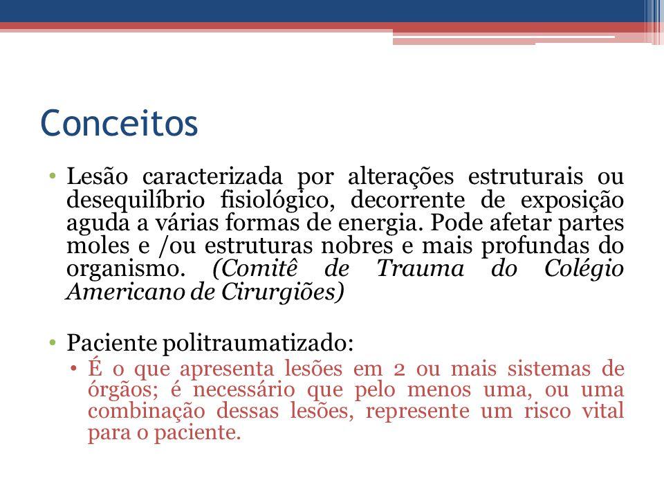 Epidemiologia Trauma é um verdadeiro problema de saúde pública no Brasil e no mundo.