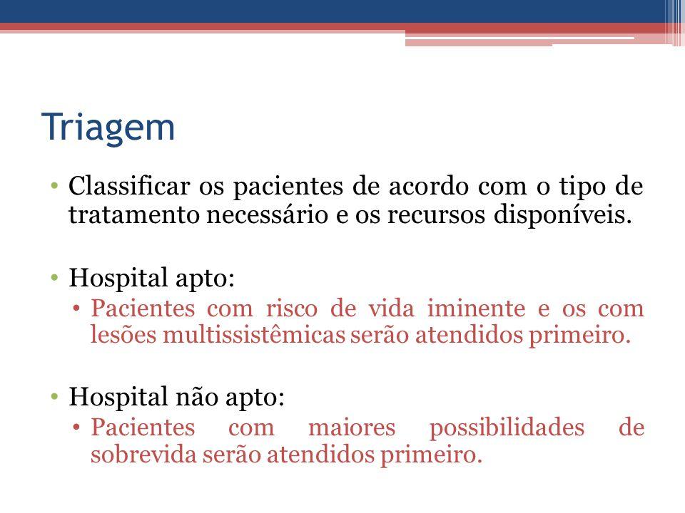 Triagem Classificar os pacientes de acordo com o tipo de tratamento necessário e os recursos disponíveis. Hospital apto: Pacientes com risco de vida i