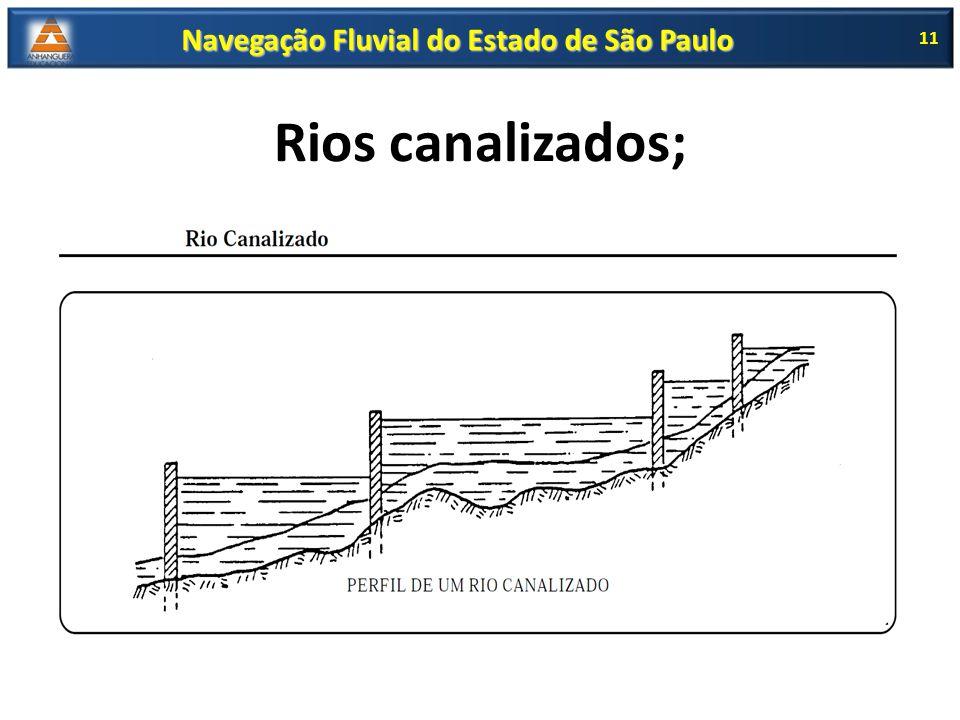 Rios canalizados; 11 Navegação Fluvial do Estado de São Paulo