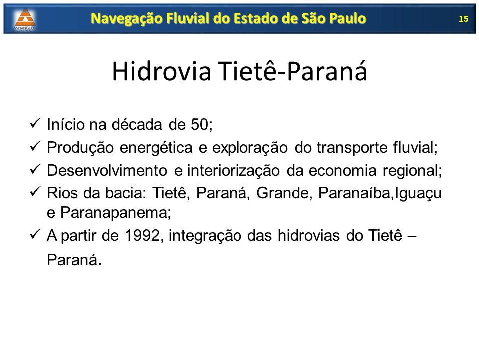 Hidrovia Tietê-Paraná Início na década de 50; Produção energética e exploração do transporte fluvial; Desenvolvimento e interiorização da economia reg