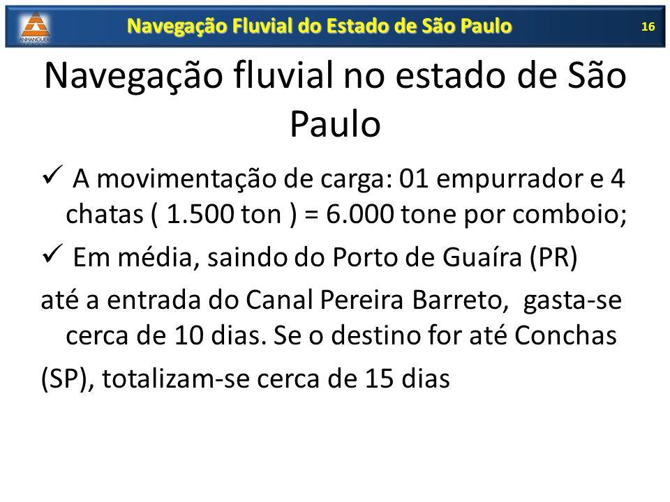 Navegação fluvial no estado de São Paulo A movimentação de carga: 01 empurrador e 4 chatas ( 1.500 ton ) = 6.000 tone por comboio; Em média, saindo do
