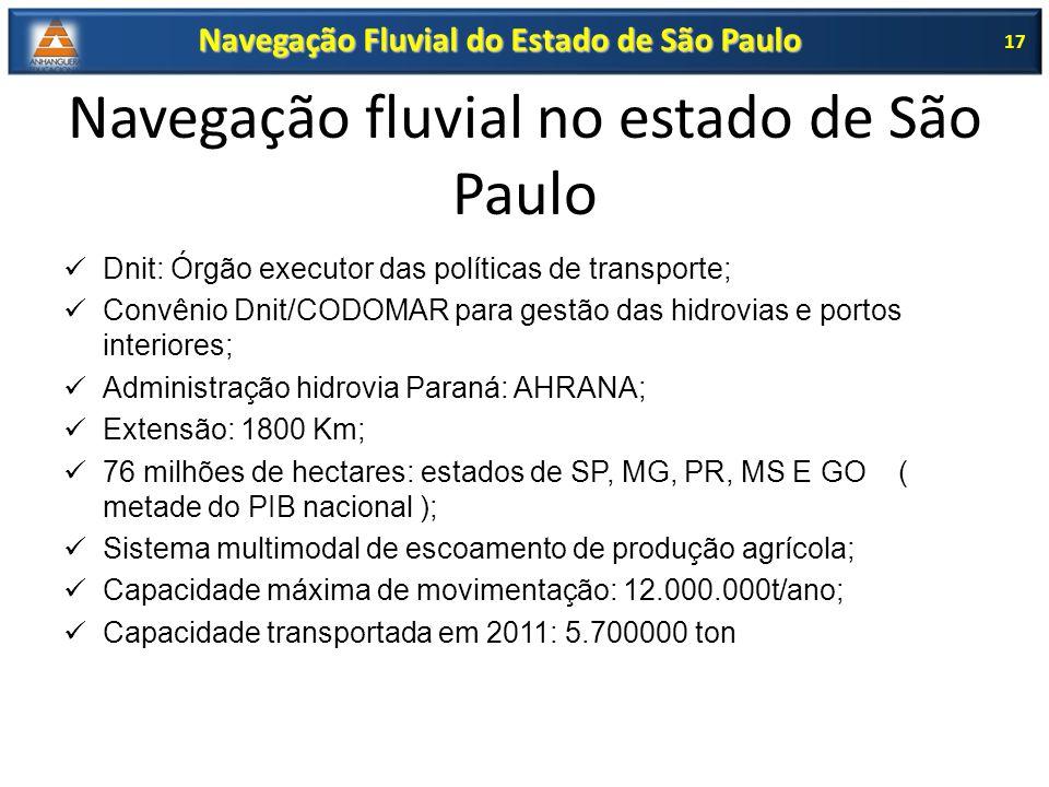 Navegação fluvial no estado de São Paulo Dnit: Órgão executor das políticas de transporte; Convênio Dnit/CODOMAR para gestão das hidrovias e portos in
