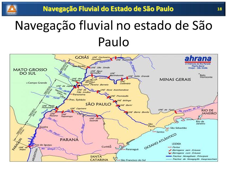 Navegação fluvial no estado de São Paulo 18 Navegação Fluvial do Estado de São Paulo