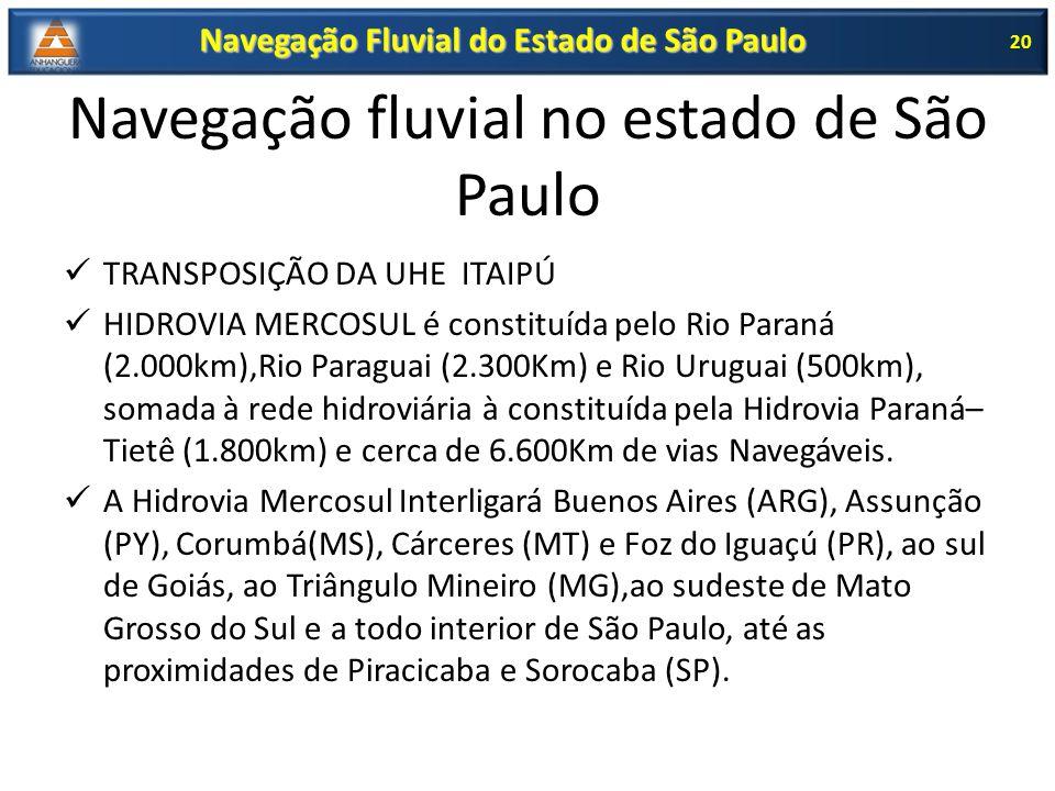 Navegação fluvial no estado de São Paulo TRANSPOSIÇÃO DA UHE ITAIPÚ HIDROVIA MERCOSUL é constituída pelo Rio Paraná (2.000km),Rio Paraguai (2.300Km) e